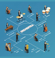 orchestra musicians people isometric flowchart vector image