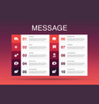 message infographic 10 option templateemoji vector image vector image