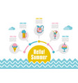 summer icon summertime vacation infographics vector image vector image