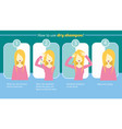 instructions dry shampoo vector image vector image