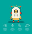 intelligent robot with infographic design vector image vector image