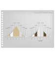 paper art set of normal distribution charts vector image vector image