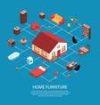 home interior isometric flowchart vector image