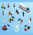 Train interior passengers isometric flowchart vector image