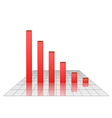Bar chart of falling profits vector image vector image