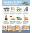 Warehouse Infographics Layout vector image vector image