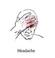 Concept headache sketch vector image