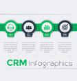 crm infographics 1 2 3 4 steps timeline vector image vector image
