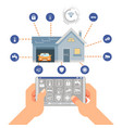 smart house control system technology mobile vector image vector image