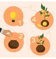 crowd funding concept in flat style vector image vector image