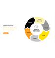 agil method for marketing design flat landing