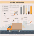 cargo delivery transporation business infographic vector image vector image