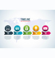 timeline infographic world vector image vector image
