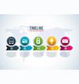 timeline infographic world vector image
