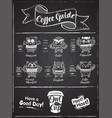 coffee menu design coffee drinks infographics vector image
