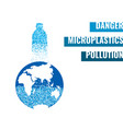 of microplastics in water banner vector image vector image