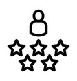 ability assessment human talent icon