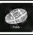 potato cutting scheme chalk vector image vector image