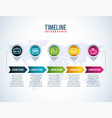 timeline infographic world business company plan vector image vector image