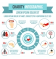 Charity infographic flat style vector image vector image