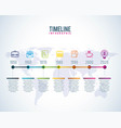 timeline infographic world business progress years vector image