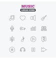 Music icon Musical note guitar and microphone vector image