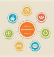 sustainability concept with icons and signs vector image vector image