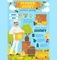 flower honey in jars and barrels at apairy poster vector image vector image