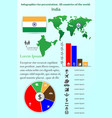india infographics for presentation all vector image vector image