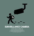 Surveillance Camera Graphic vector image
