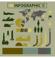 Military World situation infographic template vector image