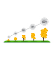 The grow tree of money as a percentage infographic vector image vector image