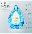 water drop three dimension polygon ecology and vector image vector image