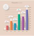 infographics timeline vintage design template vector image