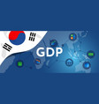 south korea gdp gross domestic product of korean vector image vector image