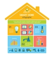 Smart Home Automation Technology Infographics vector image vector image