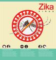 zika virus vector image