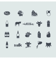 Set of milk icons vector image