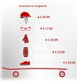 Price for accessories for longboarding vector image