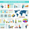 Volunteer infographic set vector image