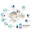 smart home devices systems isometric vector image vector image