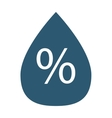 Water percentage vector image