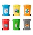 Waste management concept vector image