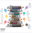 Education And Learning Subject Pencil Step vector image