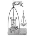 chemical balance vintage vector image