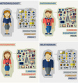 Set of professions Photographer meteorologist vector image vector image
