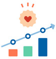 increase customer loyalty flat vector image vector image