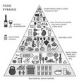 food pyramid with five levels line monochrome vector image vector image