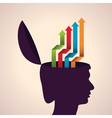 Thinking concept-Human head with colorful arrows vector image