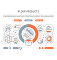 website banner and landing page flour products vector image